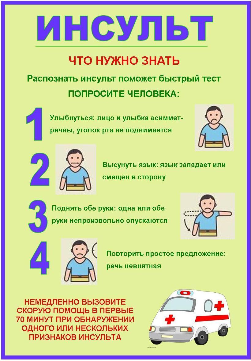 Житель Сахалина после инсульта два месяца не получает никакого лечения